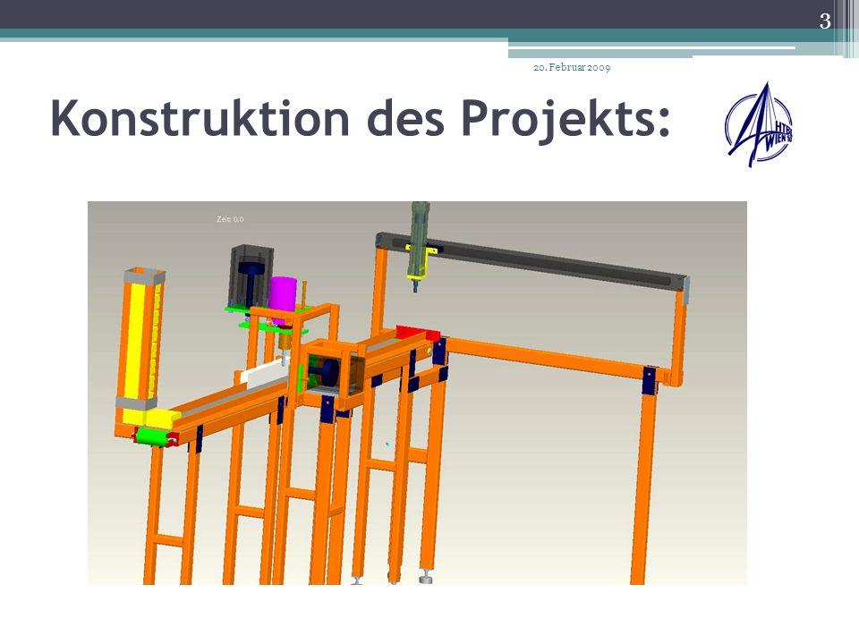 Konstruktion des Projekts: