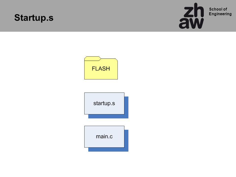 Startup.s