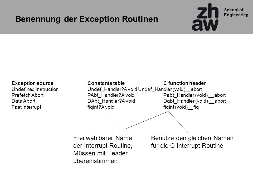 Benennung der Exception Routinen
