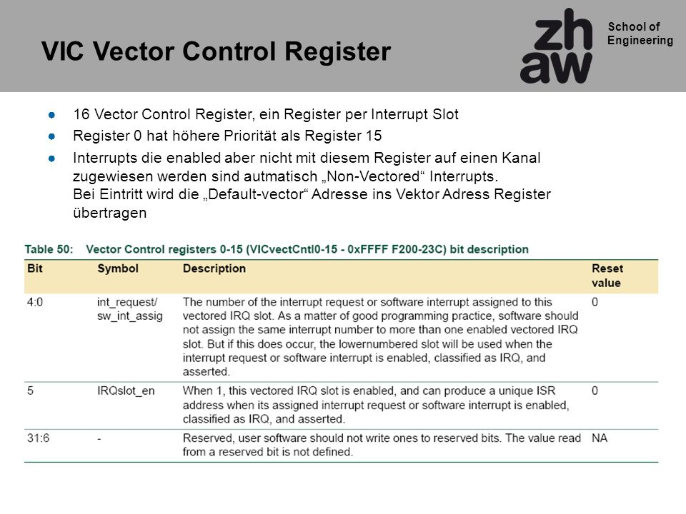 VIC Vector Control Register