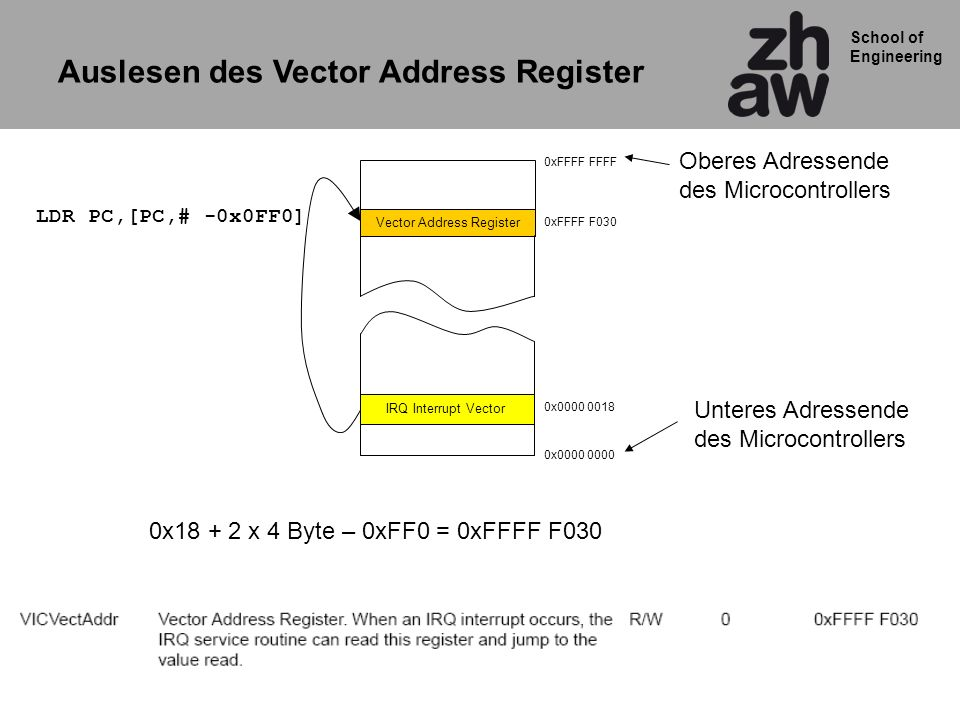Auslesen des Vector Address Register