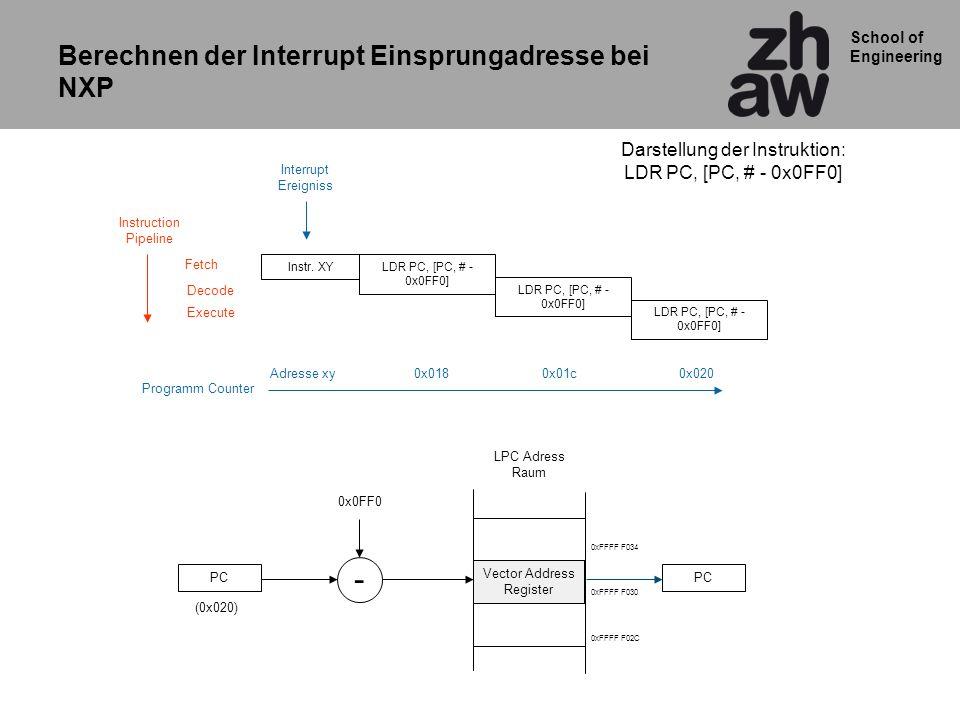 Berechnen der Interrupt Einsprungadresse bei NXP