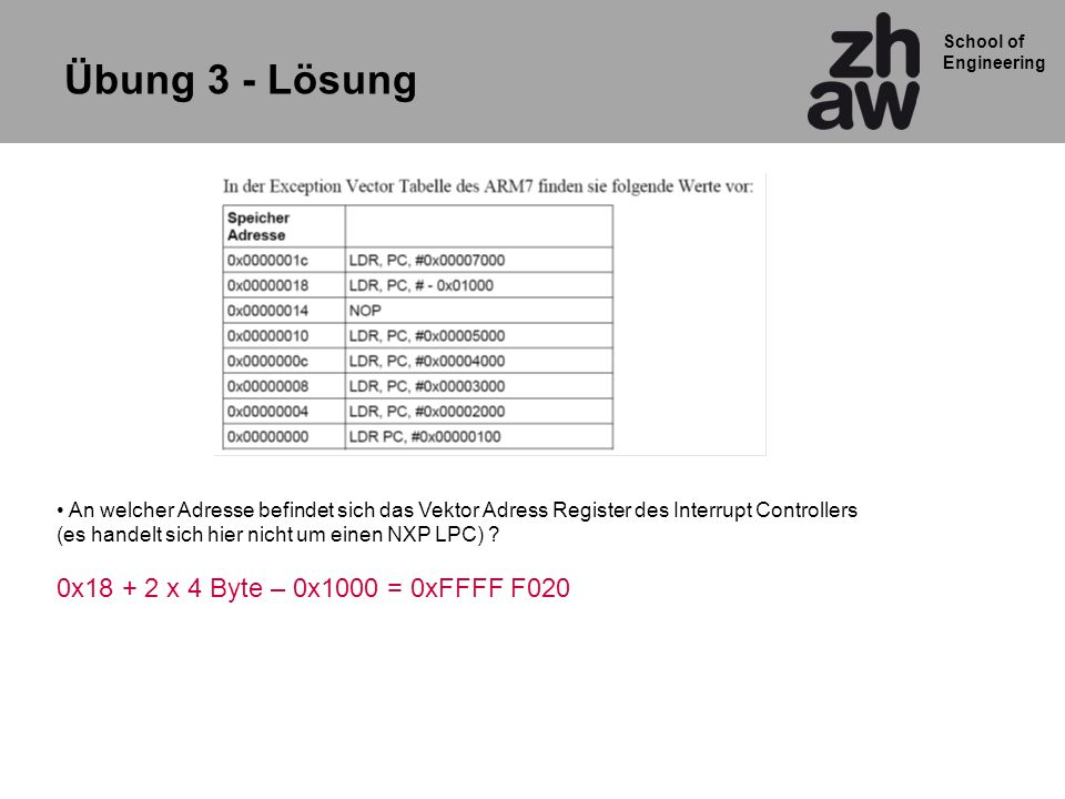 Übung 3 - Lösung 0x18 + 2 x 4 Byte – 0x1000 = 0xFFFF F020