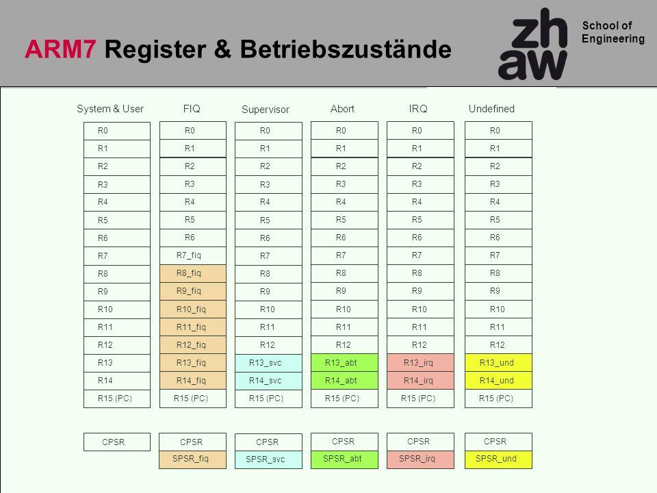 ARM7 Register & Betriebszustände