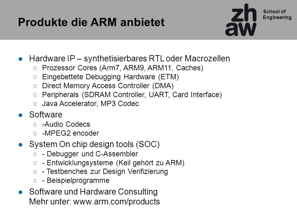 Produkte die ARM anbietet