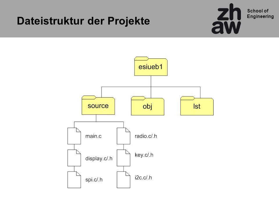 Dateistruktur der Projekte
