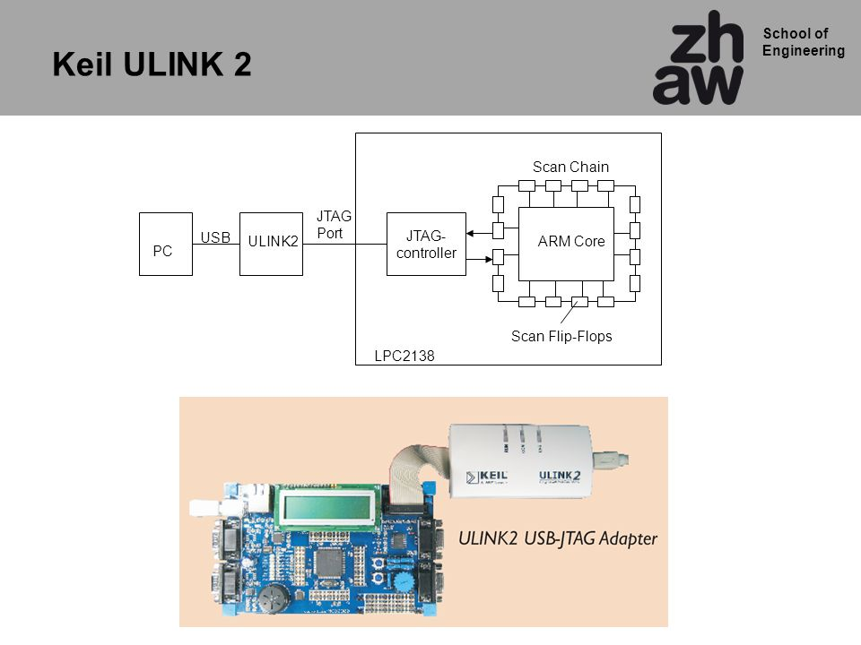 Keil ULINK 2 ULINK2 PC USB JTAG- controller ARM Core Scan Chain
