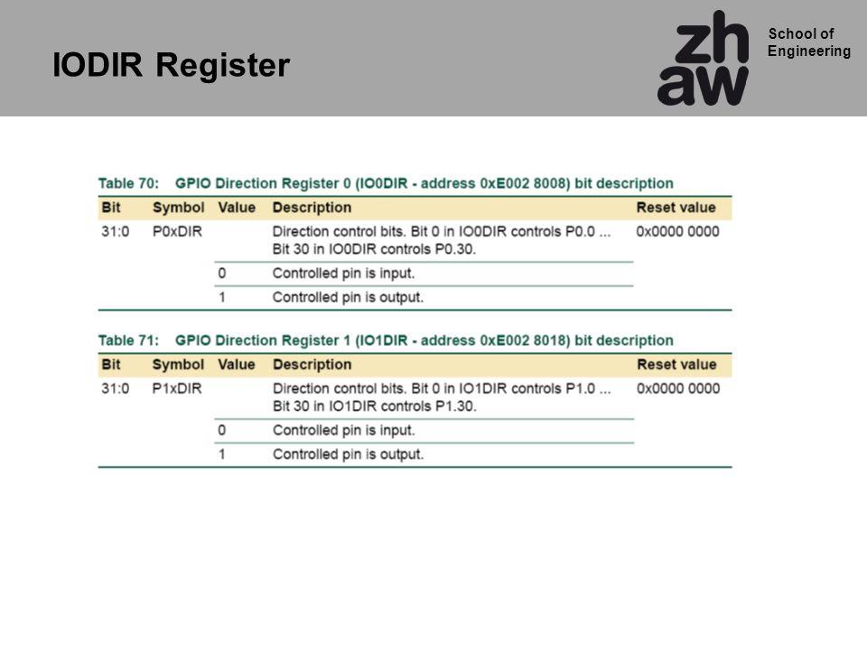 IODIR Register