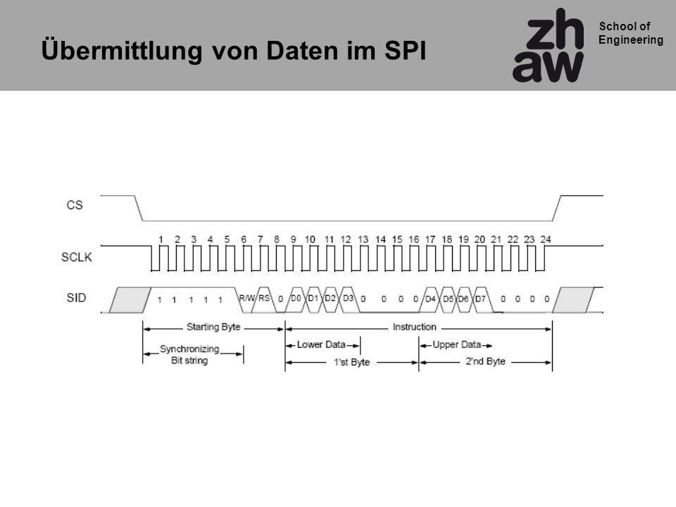 Übermittlung von Daten im SPI