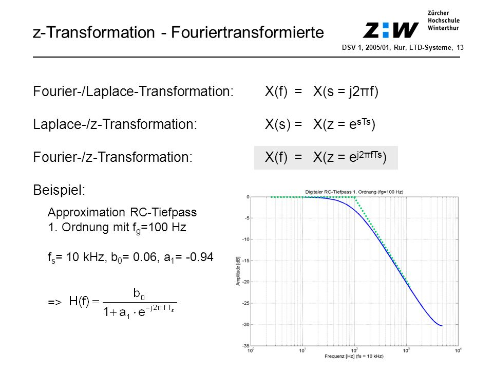 z-Transformation - Fouriertransformierte