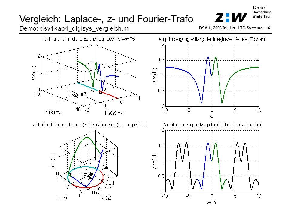 Vergleich: Laplace-, z- und Fourier-Trafo