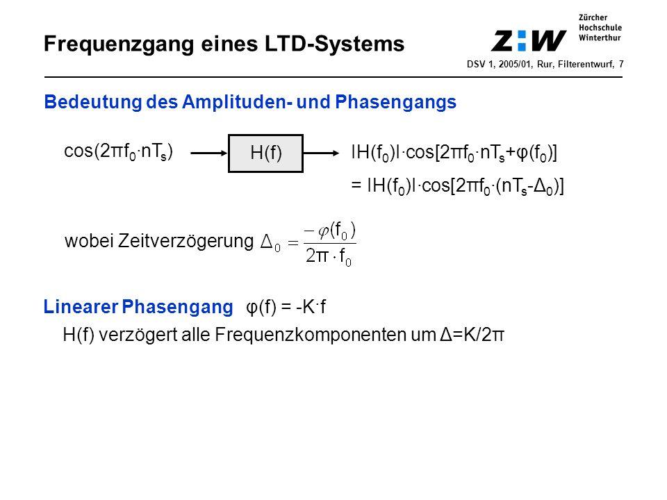 Frequenzgang eines LTD-Systems