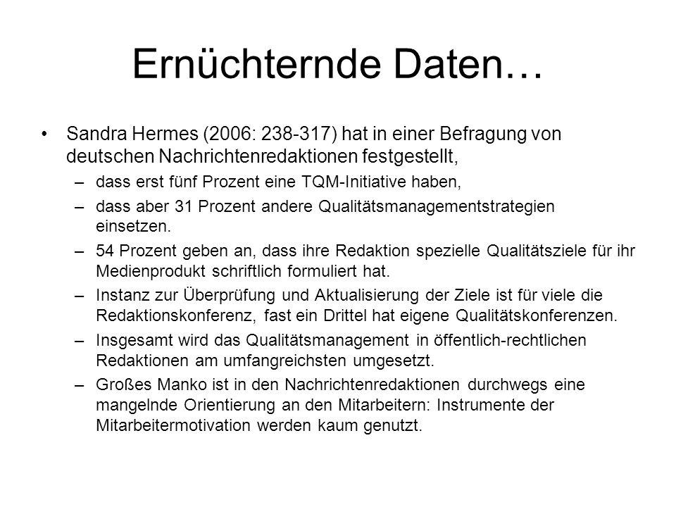 Ernüchternde Daten… Sandra Hermes (2006: 238-317) hat in einer Befragung von deutschen Nachrichtenredaktionen festgestellt,