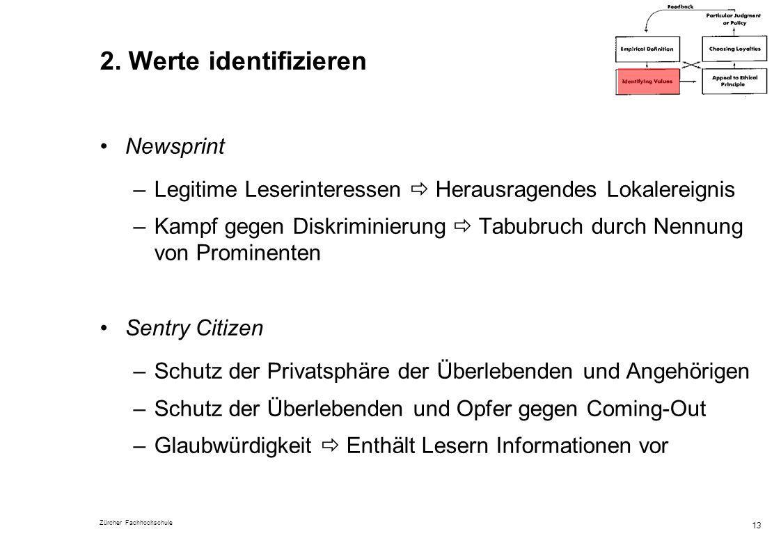 2. Werte identifizieren Newsprint