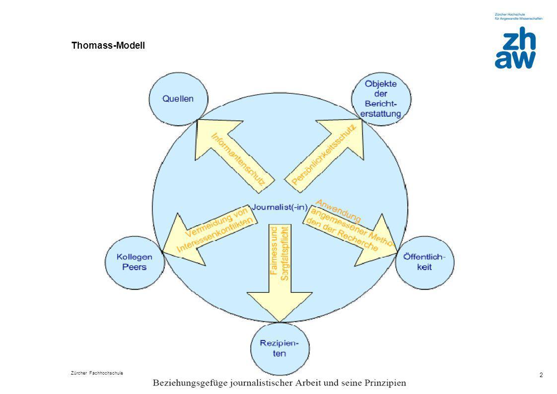 Thomass-Modell Einleitung