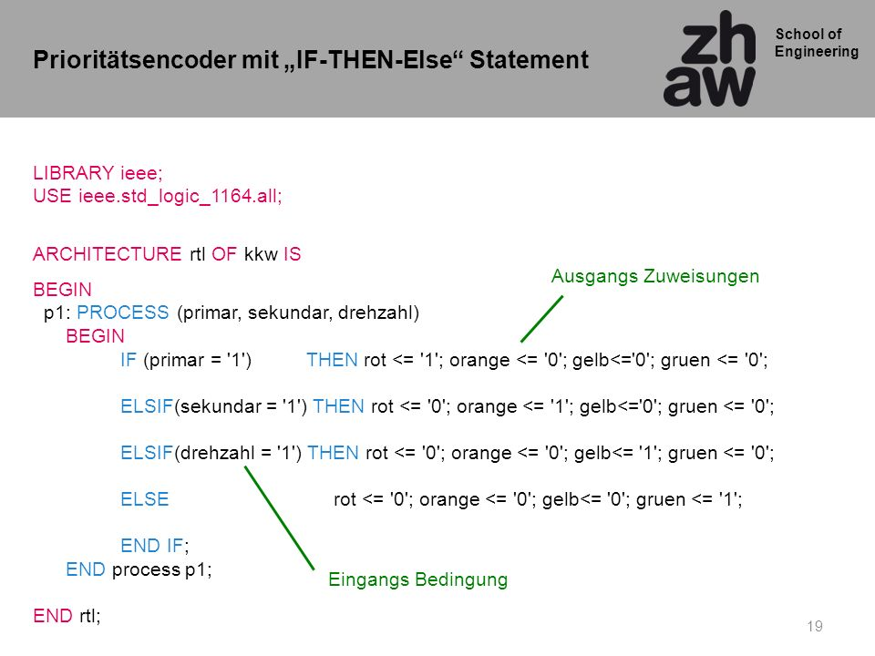 "Prioritätsencoder mit ""IF-THEN-Else Statement"
