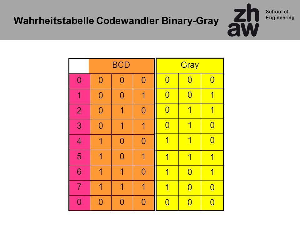 Wahrheitstabelle Codewandler Binary-Gray