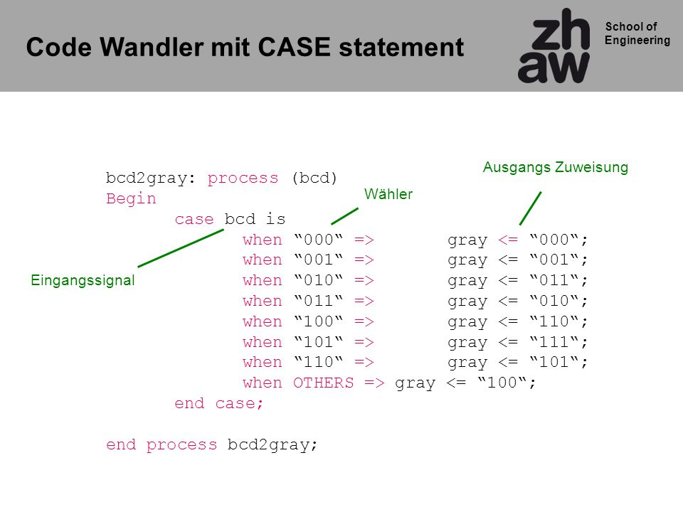 Code Wandler mit CASE statement