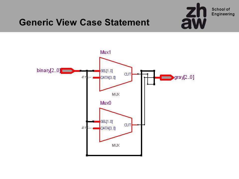 Generic View Case Statement