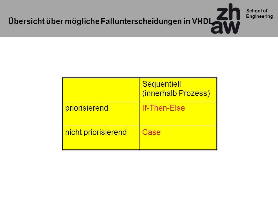 Übersicht über mögliche Fallunterscheidungen in VHDL