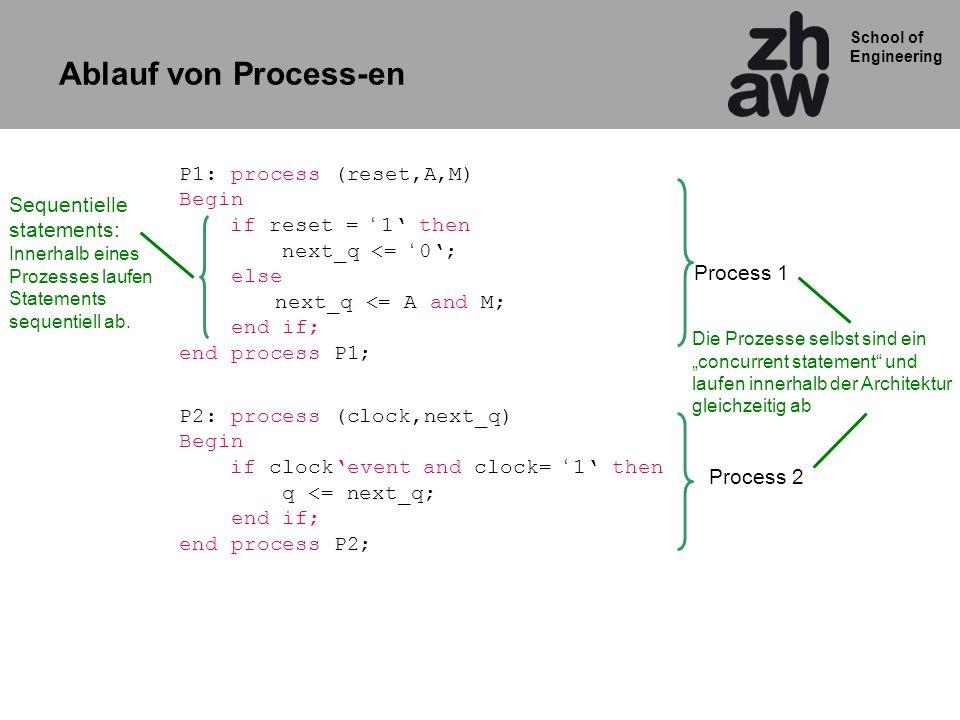 Ablauf von Process-en P1: process (reset,A,M) Begin
