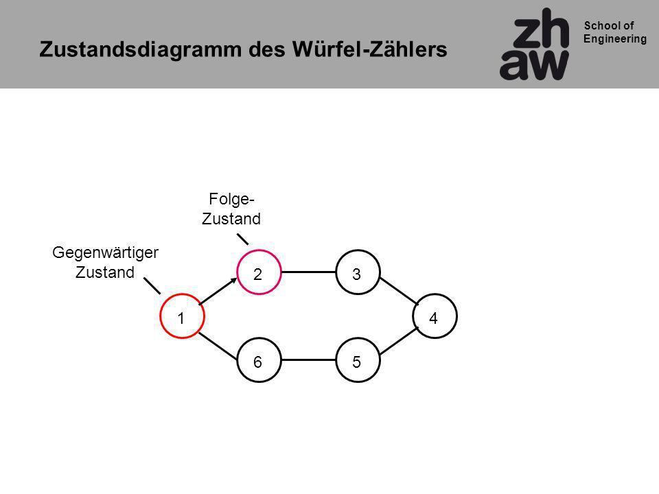 Zustandsdiagramm des Würfel-Zählers