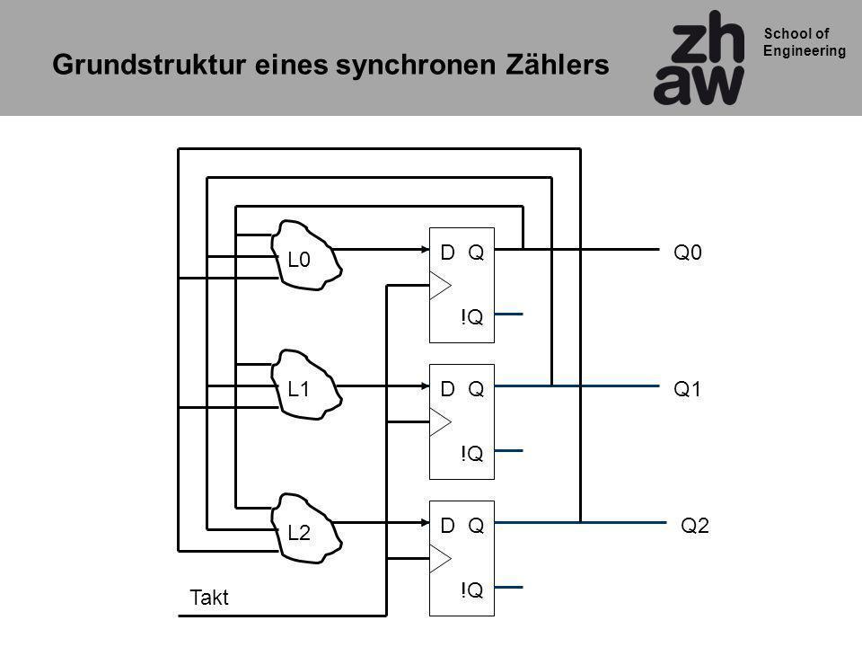 Grundstruktur eines synchronen Zählers