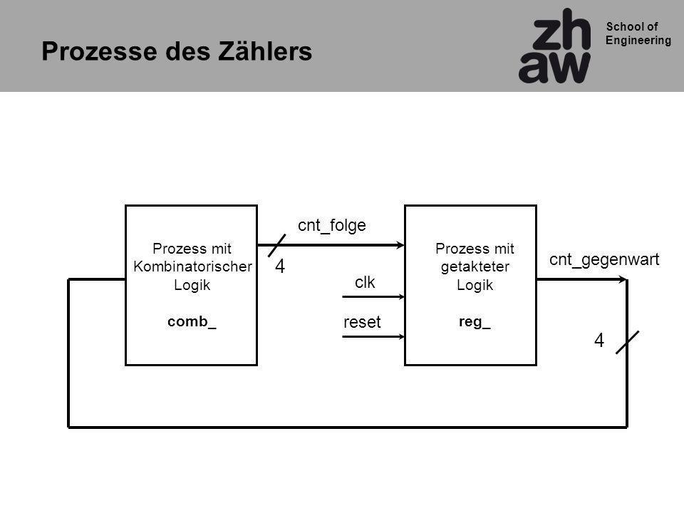 Prozesse des Zählers 4 4 cnt_folge cnt_gegenwart clk reset