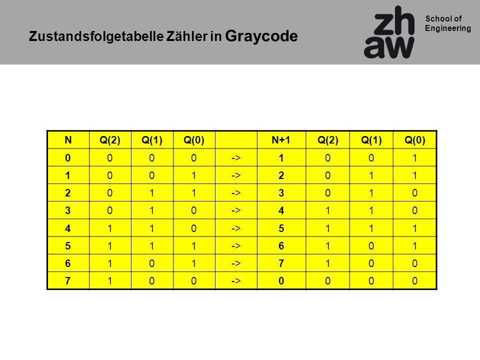 Zustandsfolgetabelle Zähler in Graycode
