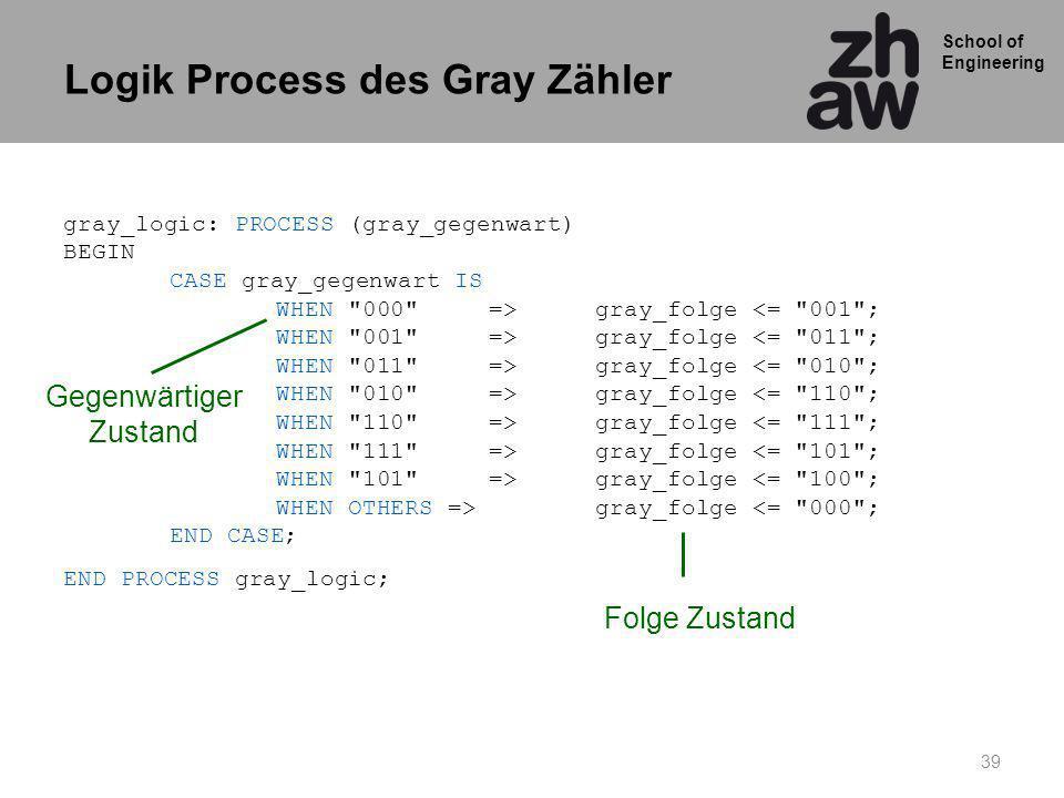 Logik Process des Gray Zähler