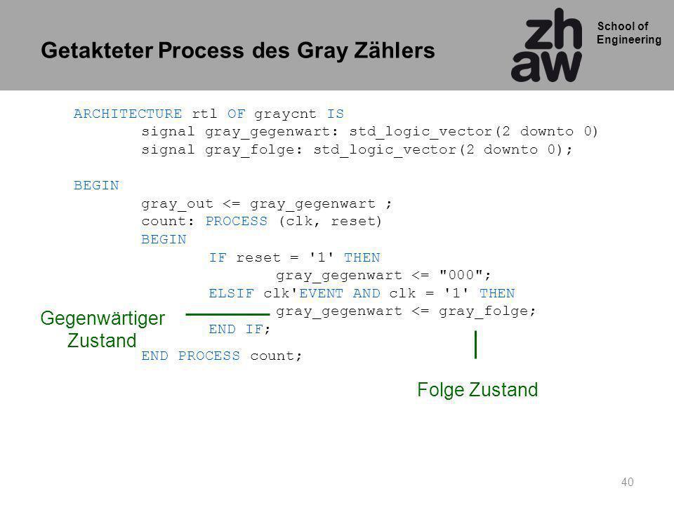 Getakteter Process des Gray Zählers