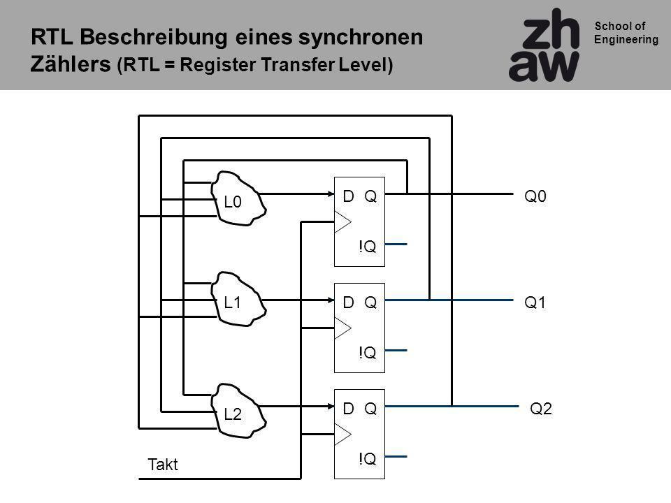 RTL Beschreibung eines synchronen Zählers (RTL = Register Transfer Level)