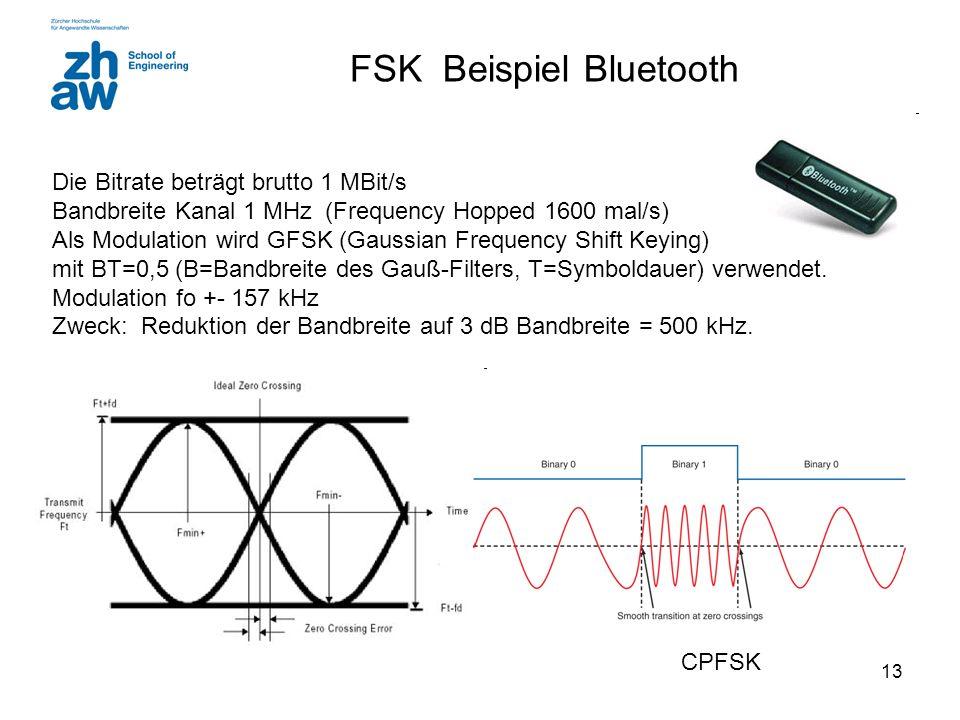FSK Beispiel Bluetooth