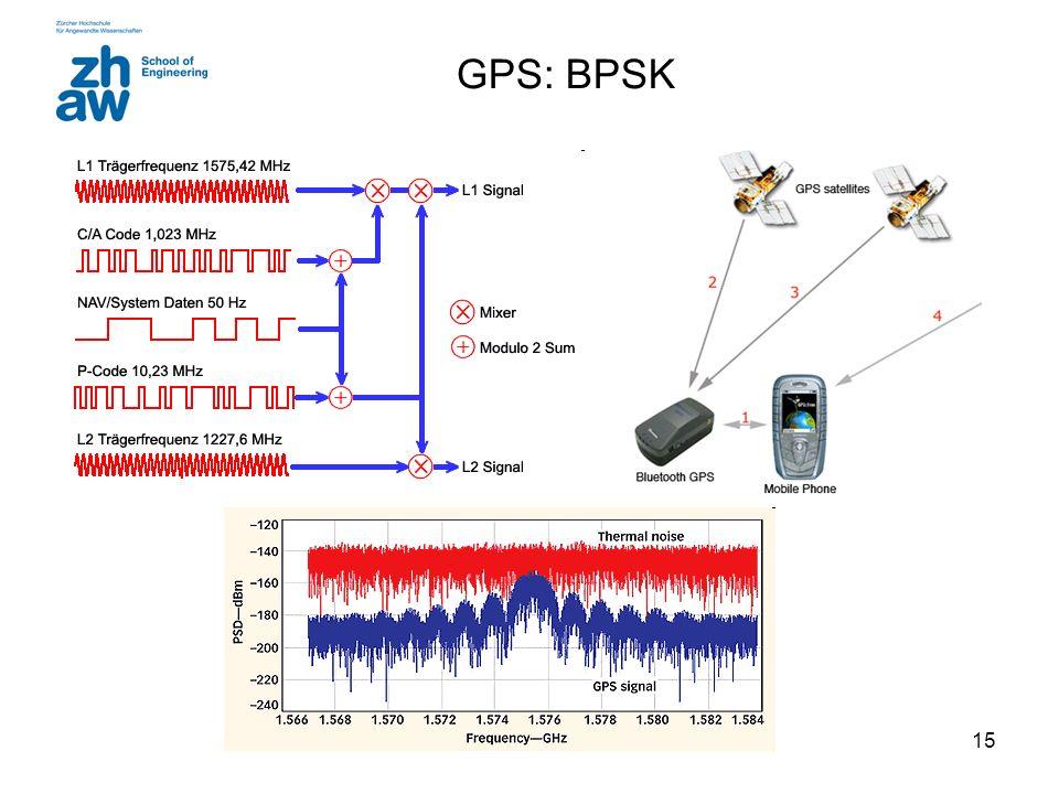 GPS: BPSK