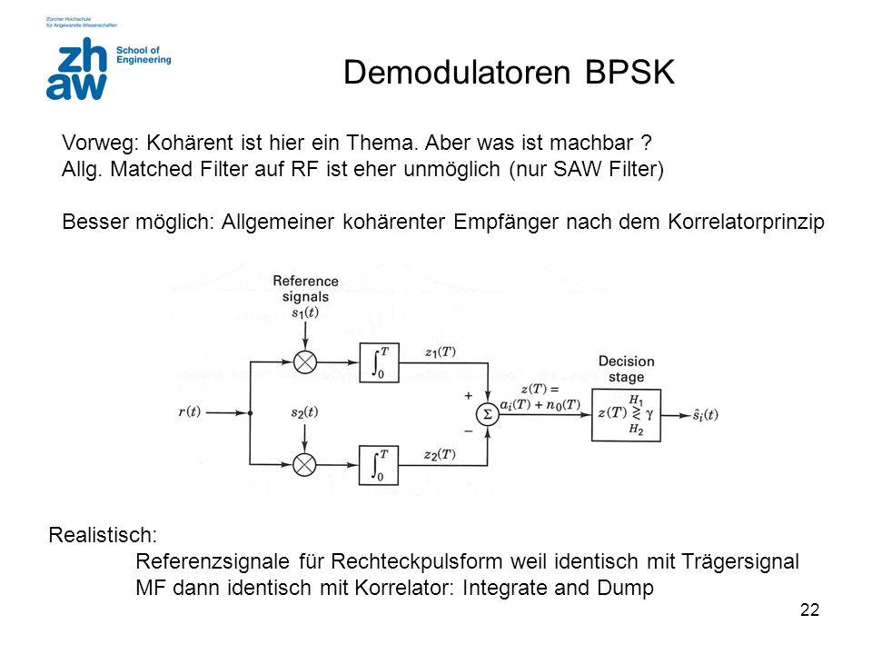 Demodulatoren BPSK Vorweg: Kohärent ist hier ein Thema. Aber was ist machbar Allg. Matched Filter auf RF ist eher unmöglich (nur SAW Filter)