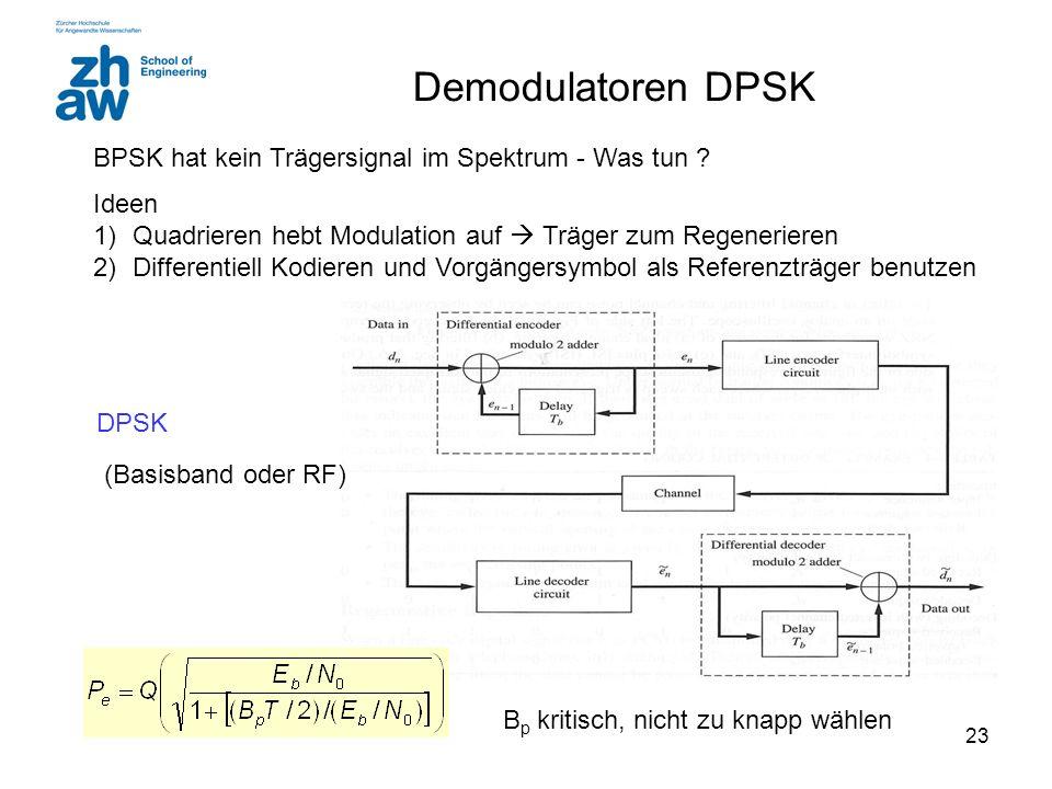 Demodulatoren DPSK BPSK hat kein Trägersignal im Spektrum - Was tun