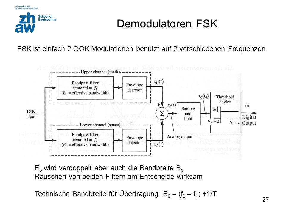 Demodulatoren FSKFSK ist einfach 2 OOK Modulationen benutzt auf 2 verschiedenen Frequenzen. Eb wird verdoppelt aber auch die Bandbreite Bp.