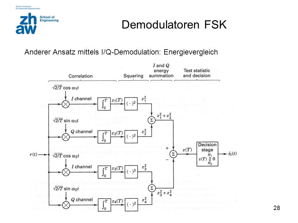 Demodulatoren FSK Anderer Ansatz mittels I/Q-Demodulation: Energievergleich