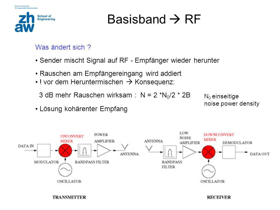 Basisband  RF Was ändert sich