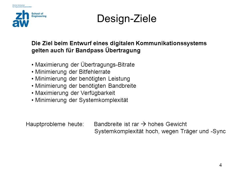 Design-Ziele Die Ziel beim Entwurf eines digitalen Kommunikationssystems. gelten auch für Bandpass Übertragung.