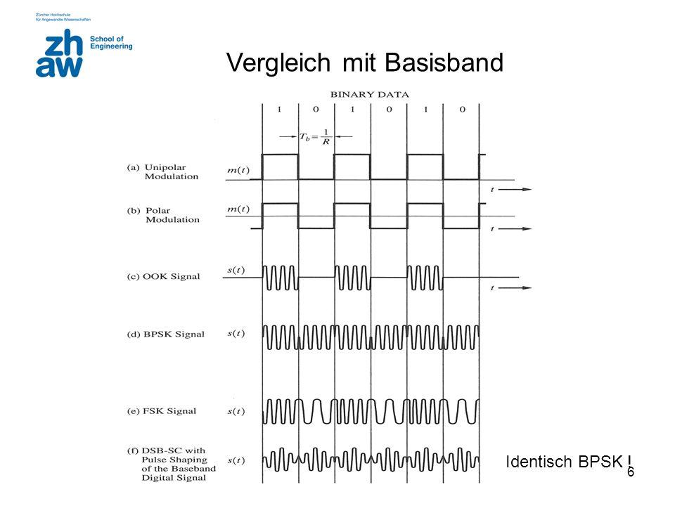Vergleich mit Basisband