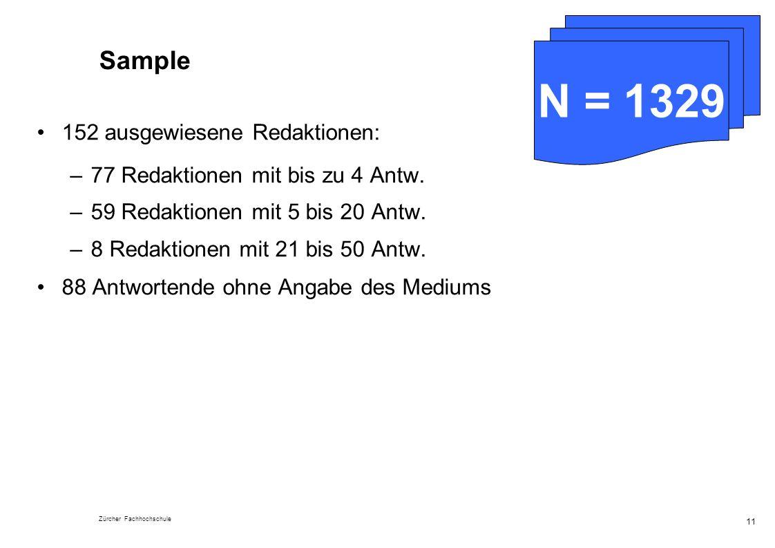 N = 1329 Sample 152 ausgewiesene Redaktionen: