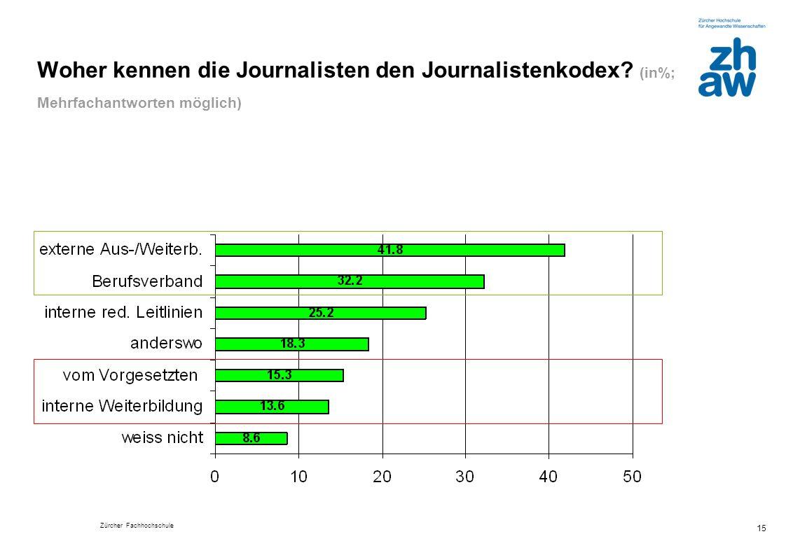 Woher kennen die Journalisten den Journalistenkodex