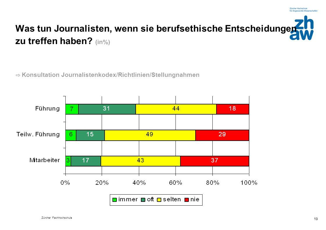 Was tun Journalisten, wenn sie berufsethische Entscheidungen zu treffen haben (in%)