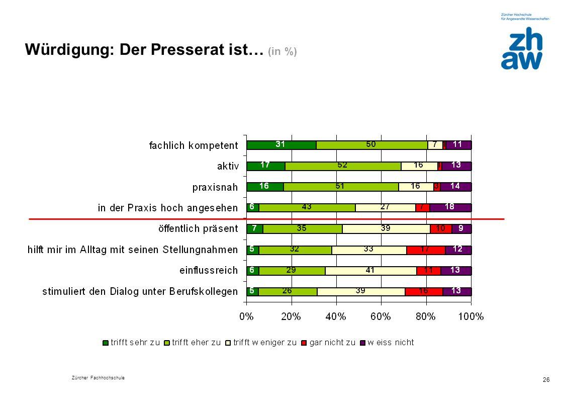 Würdigung: Der Presserat ist… (in %)