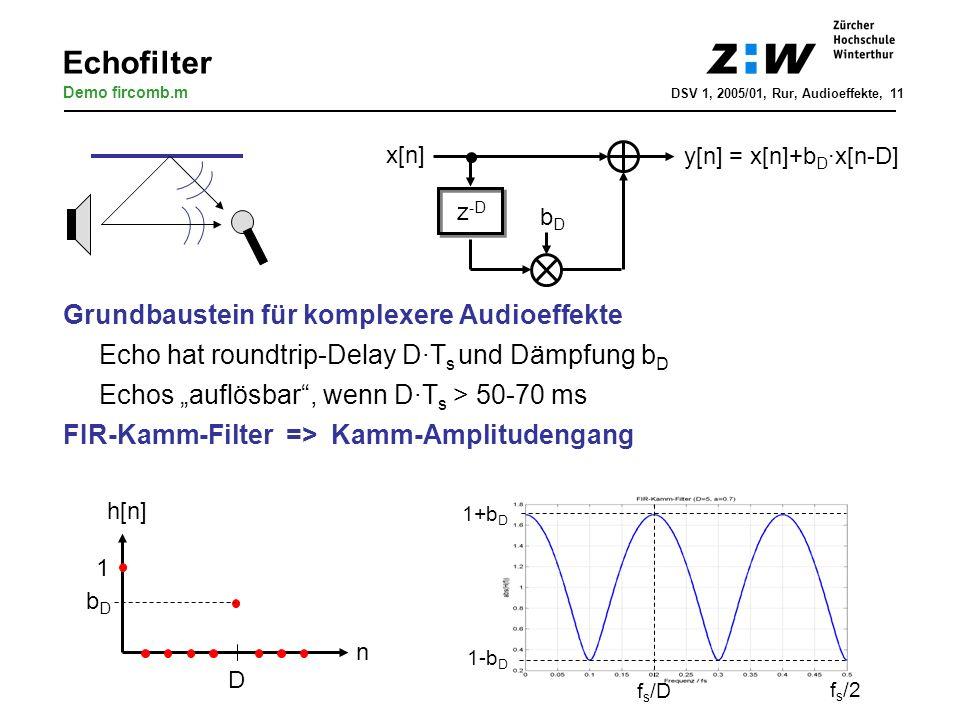 Echofilter Grundbaustein für komplexere Audioeffekte