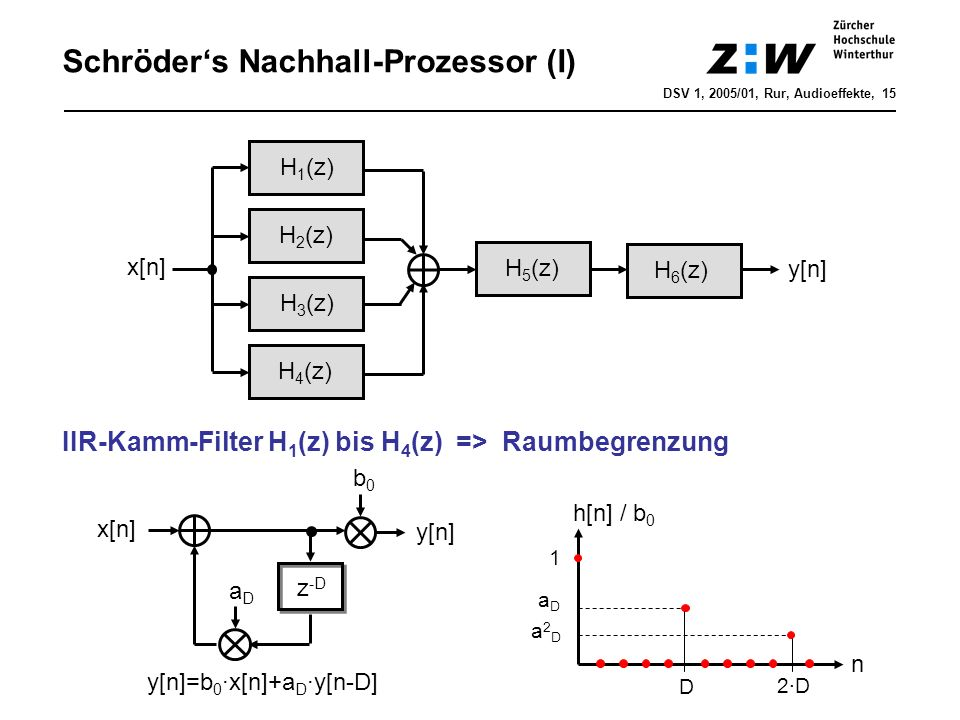 Schröder's Nachhall-Prozessor (I)