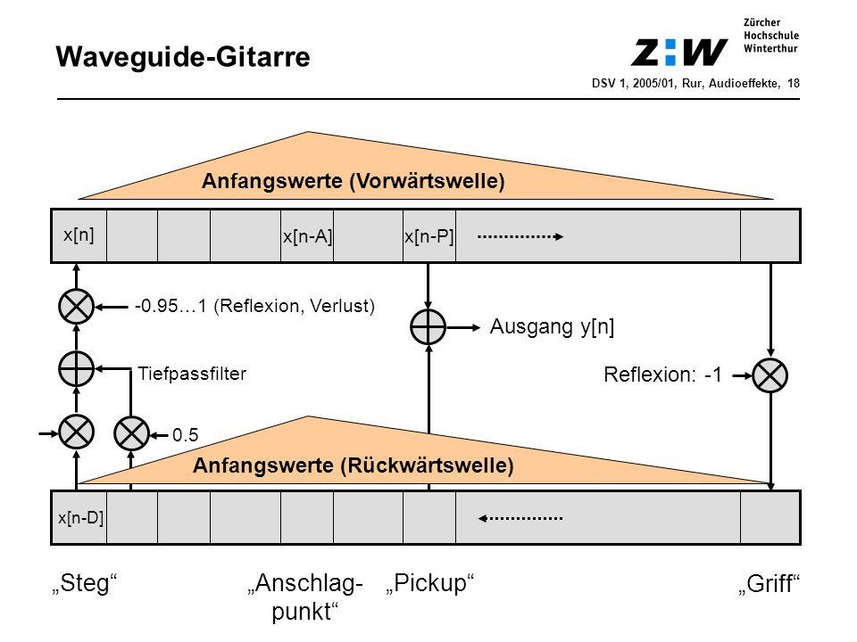 """Waveguide-Gitarre """"Steg """"Anschlag- punkt """"Pickup """"Griff"""