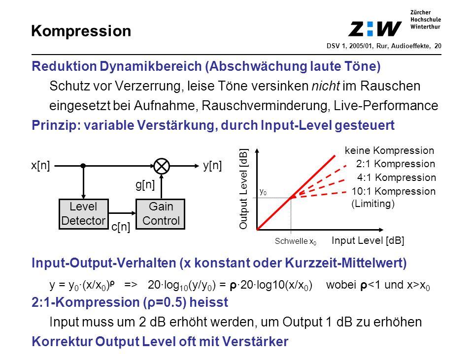 Kompression Reduktion Dynamikbereich (Abschwächung laute Töne)