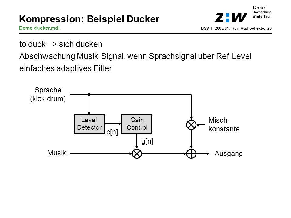 Kompression: Beispiel Ducker